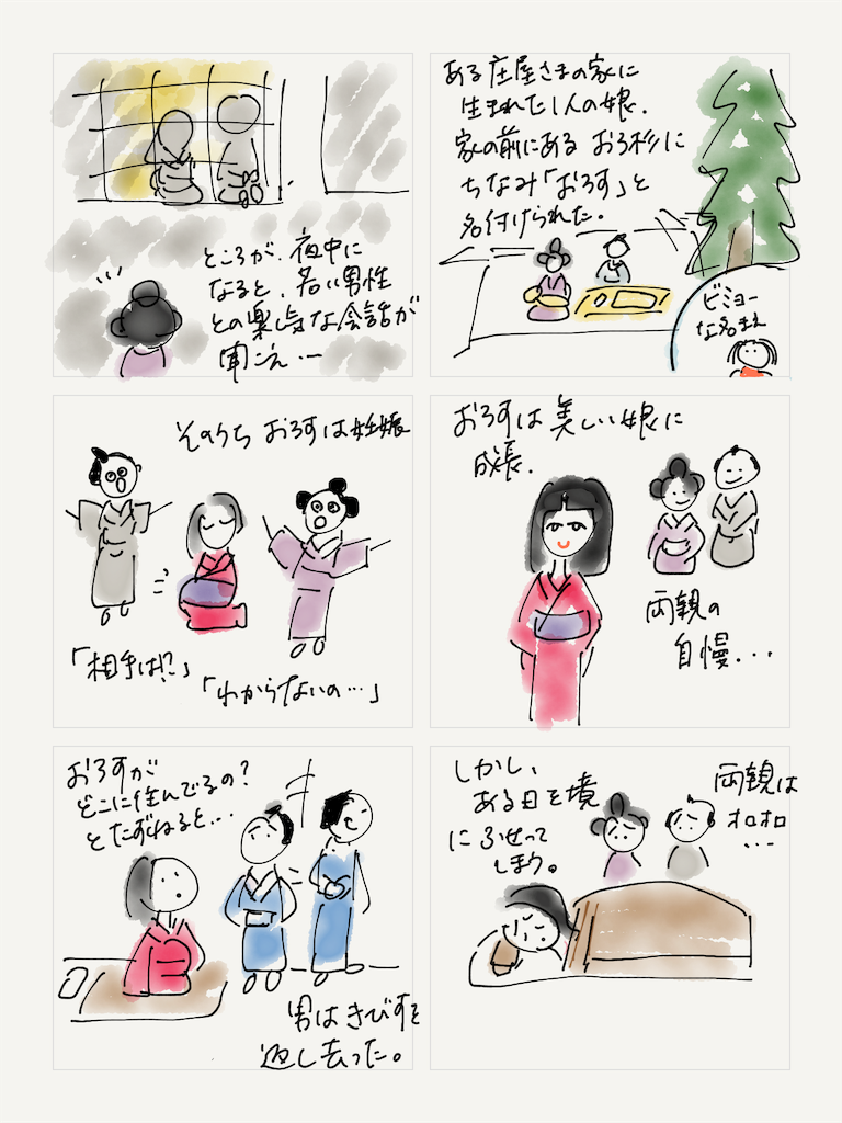 f:id:kozureryugaku:20190823013643p:image