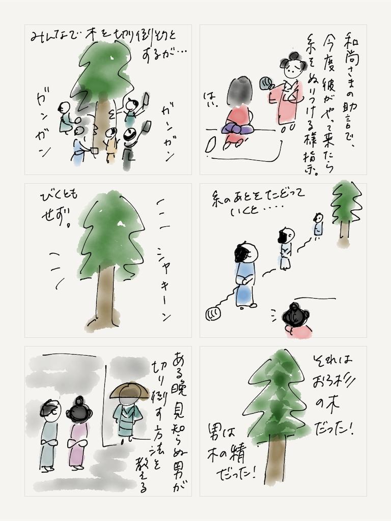 f:id:kozureryugaku:20190823013658p:image