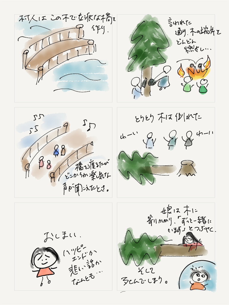 f:id:kozureryugaku:20190823013710p:image