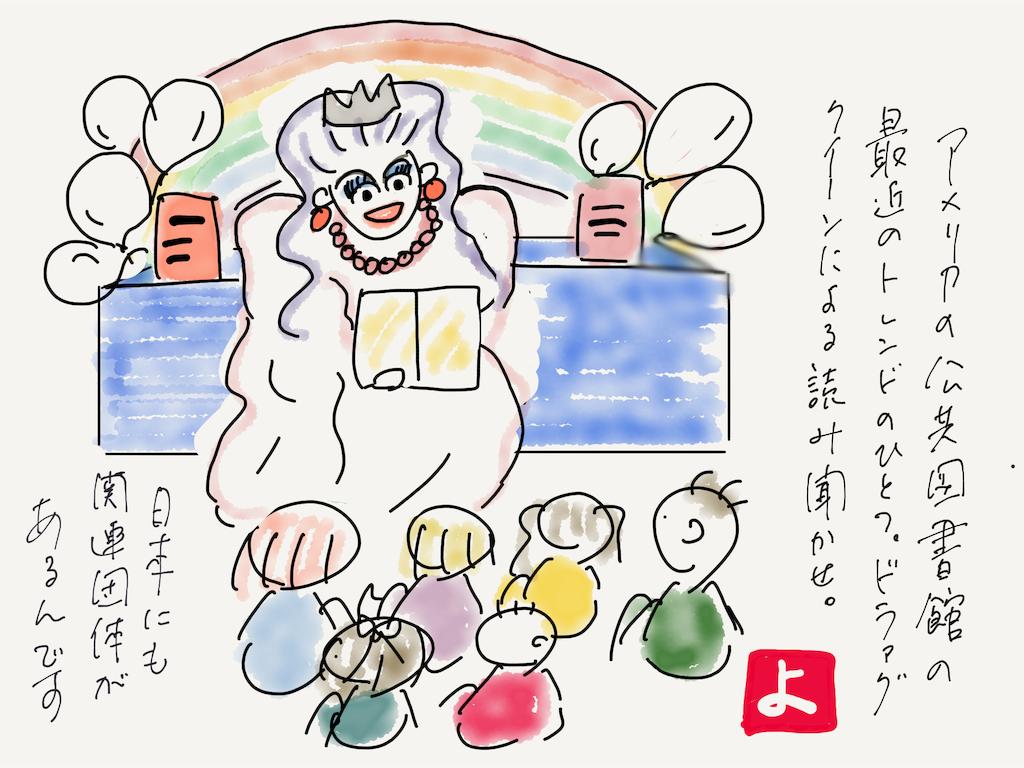 f:id:kozureryugaku:20190825013034p:plain