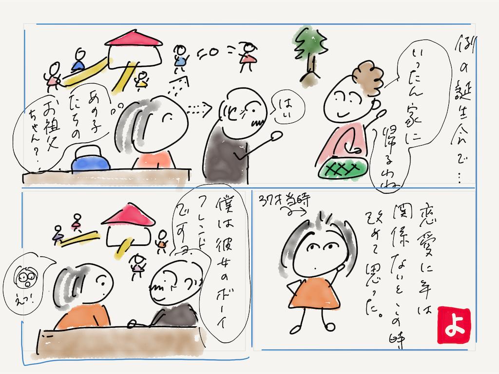 f:id:kozureryugaku:20190827003809p:image