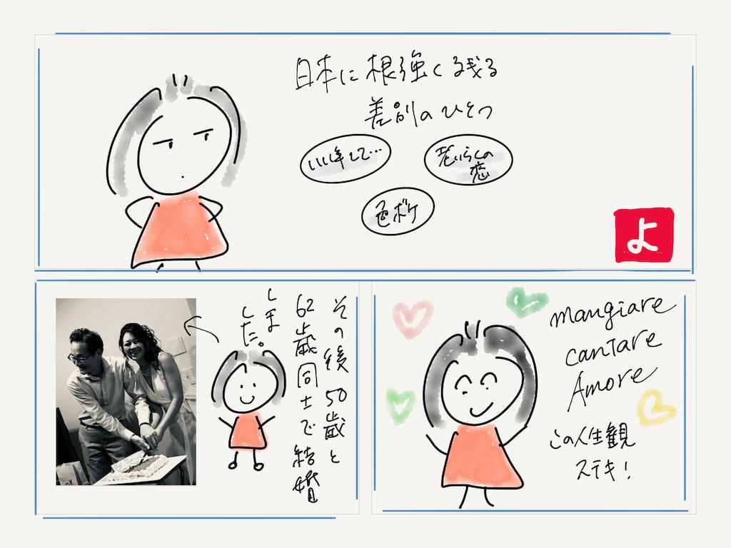 f:id:kozureryugaku:20190827003816p:image