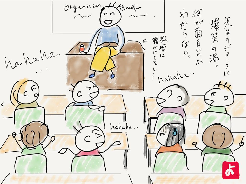 f:id:kozureryugaku:20190829112231p:image