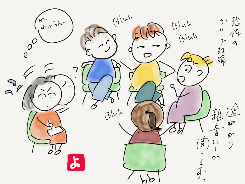 f:id:kozureryugaku:20190829113732p:image