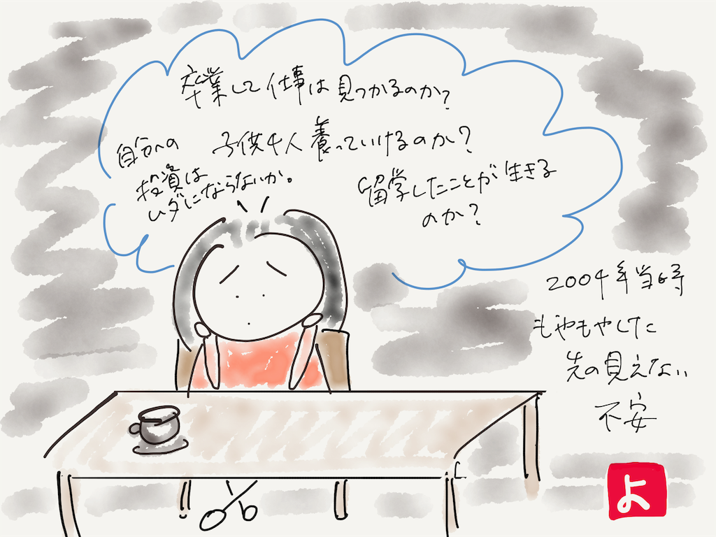 f:id:kozureryugaku:20190829161914p:image
