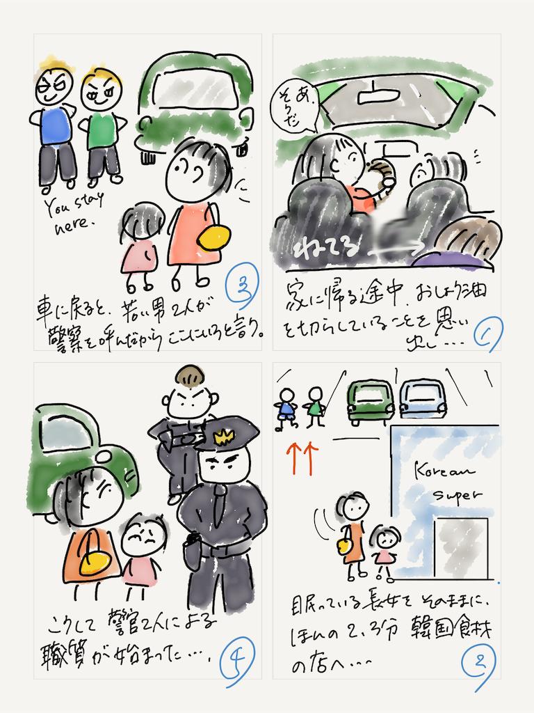 f:id:kozureryugaku:20190902002121p:image