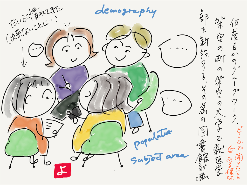 f:id:kozureryugaku:20190911192948p:image