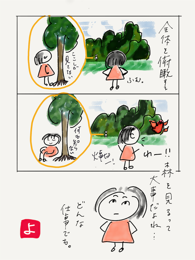 f:id:kozureryugaku:20190912055642p:image