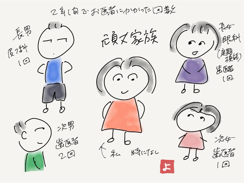 f:id:kozureryugaku:20190913014826p:image