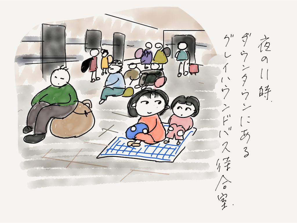f:id:kozureryugaku:20190917221324p:image