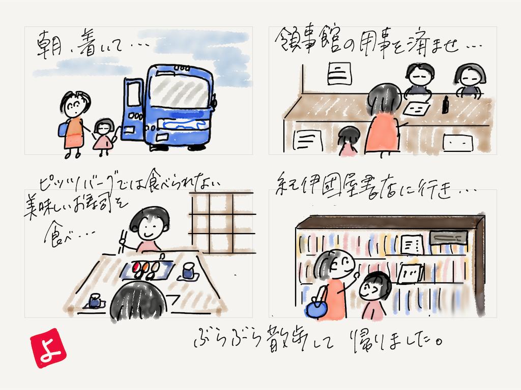 f:id:kozureryugaku:20190917221335p:image