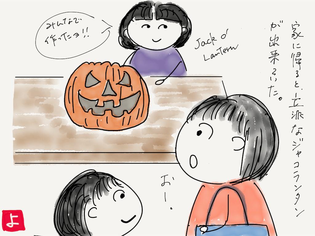 f:id:kozureryugaku:20190920211020p:image