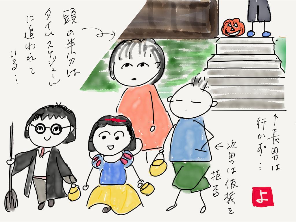 f:id:kozureryugaku:20190920211032p:image