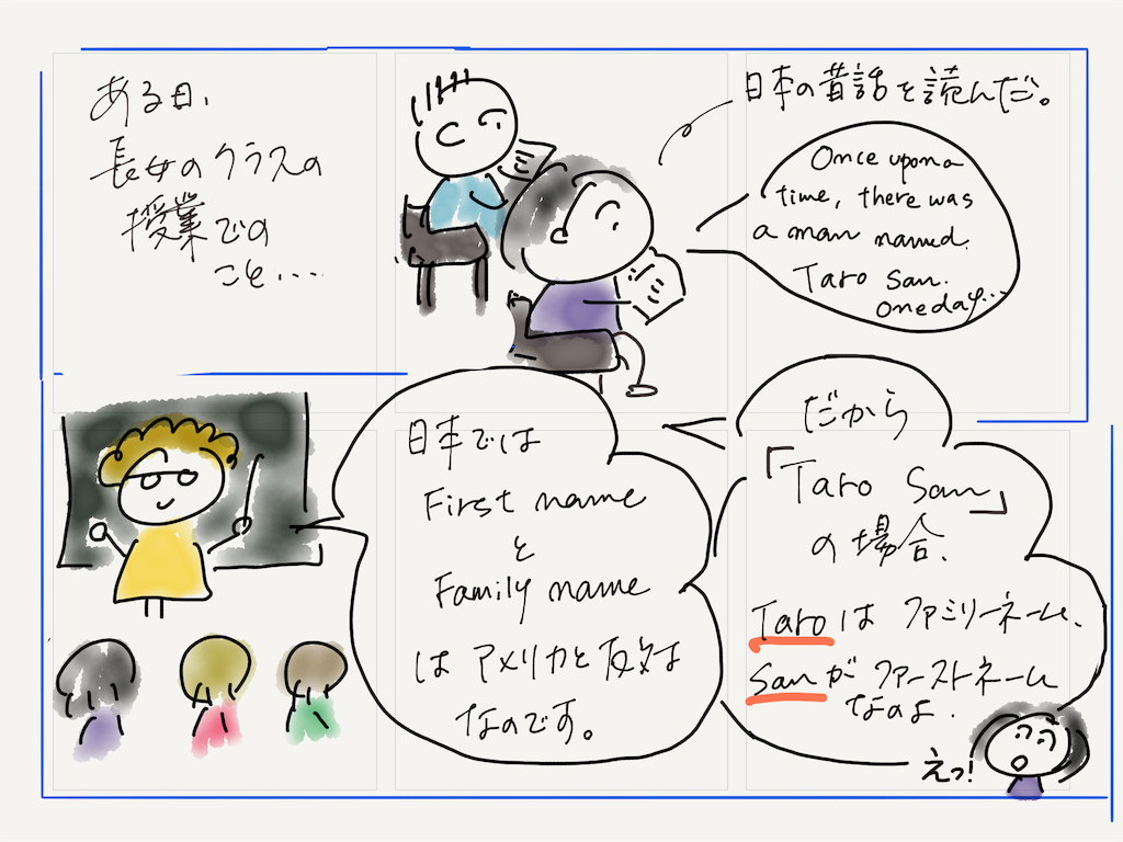 f:id:kozureryugaku:20190926010921p:image