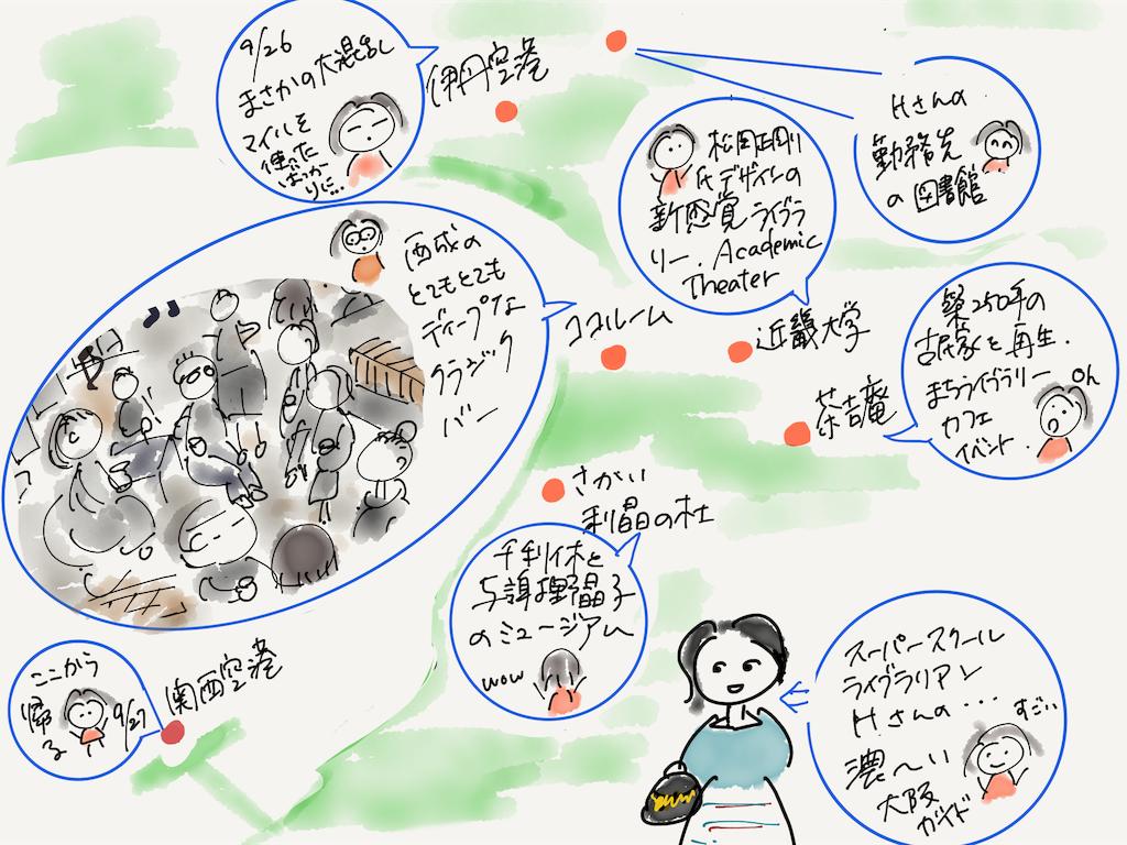 f:id:kozureryugaku:20190927171232p:image