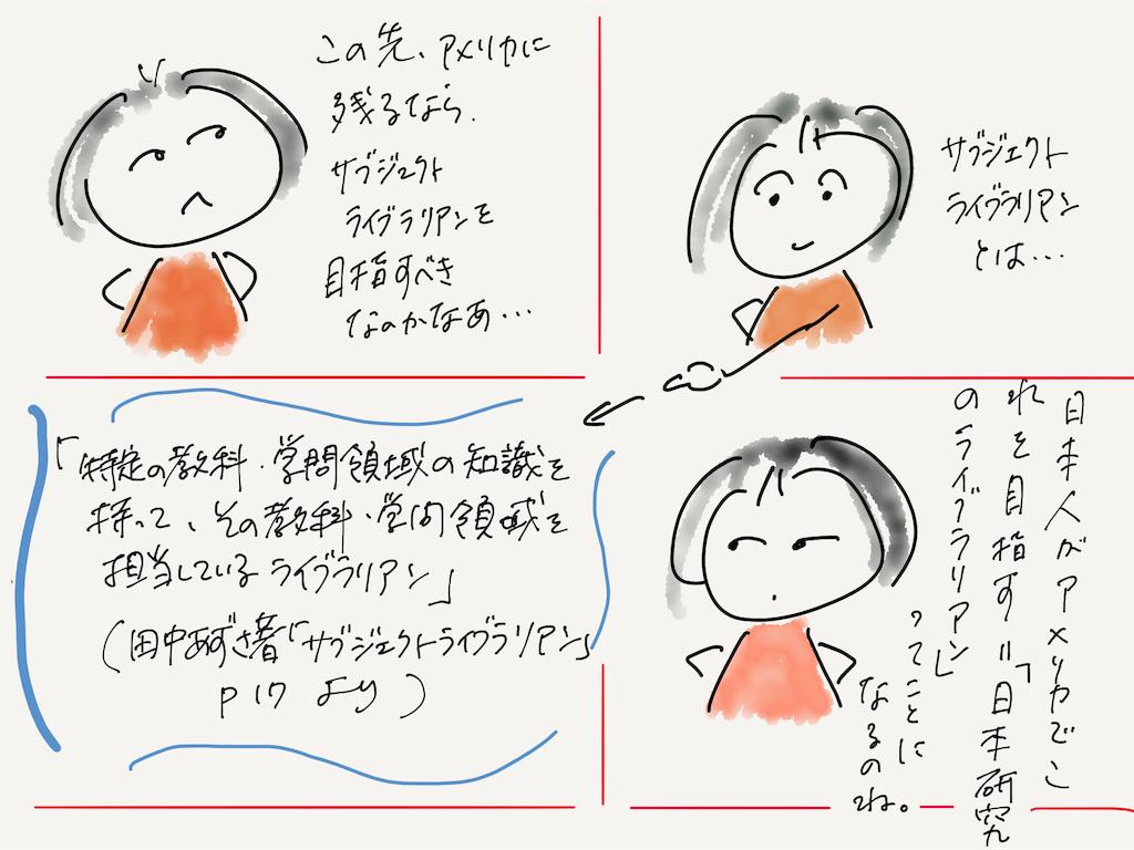 f:id:kozureryugaku:20190929184559p:image