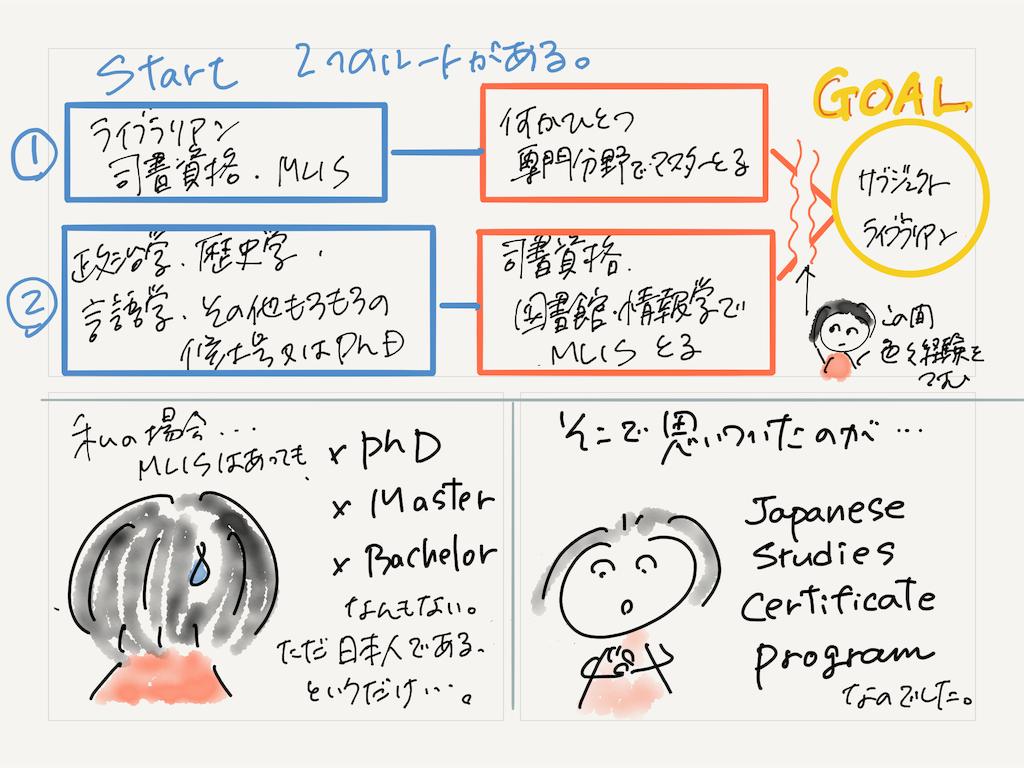 f:id:kozureryugaku:20190929184610p:image