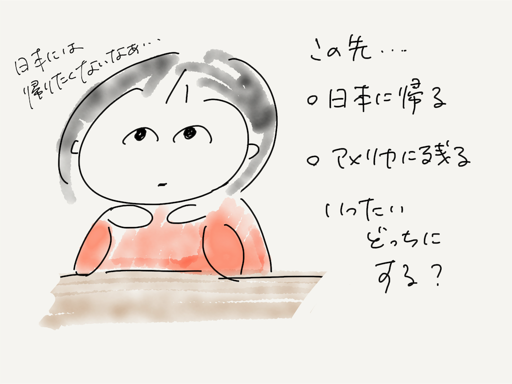 f:id:kozureryugaku:20191004020030p:image