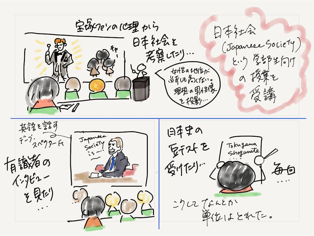 f:id:kozureryugaku:20191007113746p:image