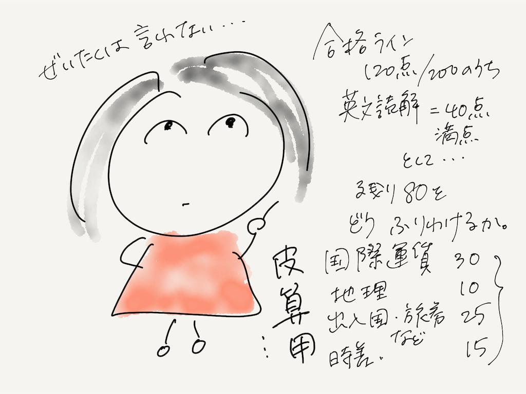 f:id:kozureryugaku:20191009011105p:image