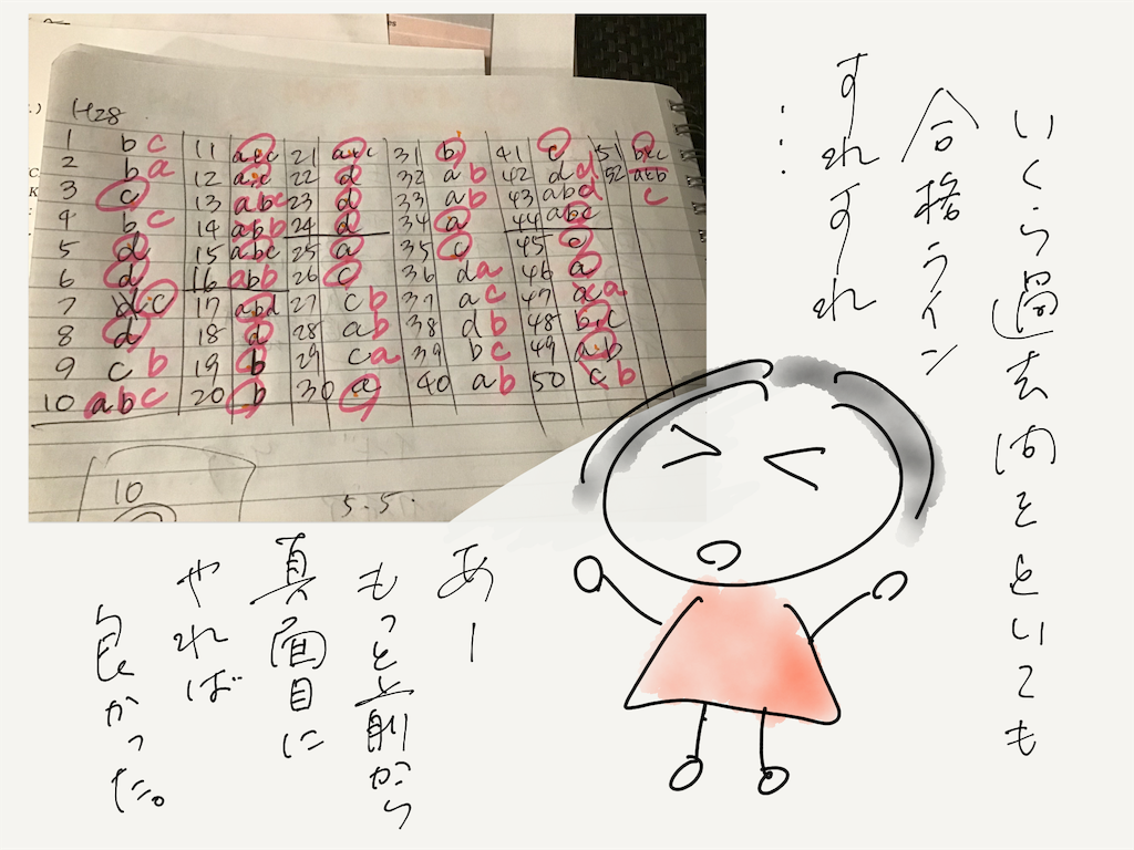 f:id:kozureryugaku:20191009012232p:image