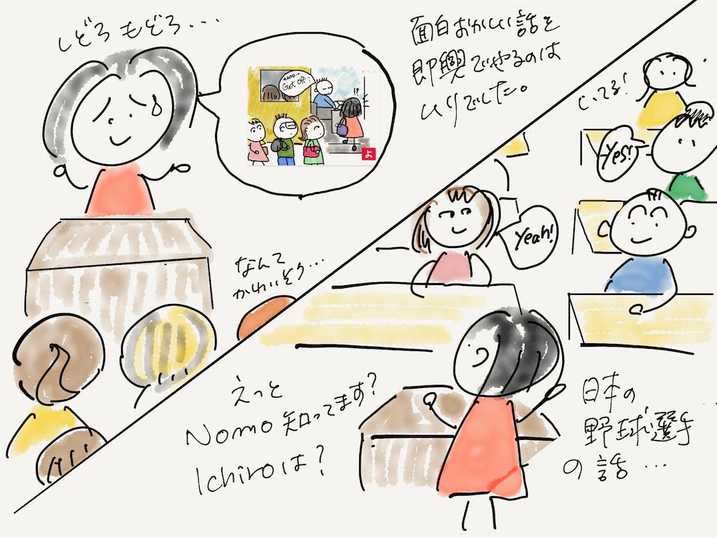 f:id:kozureryugaku:20191012174230p:image