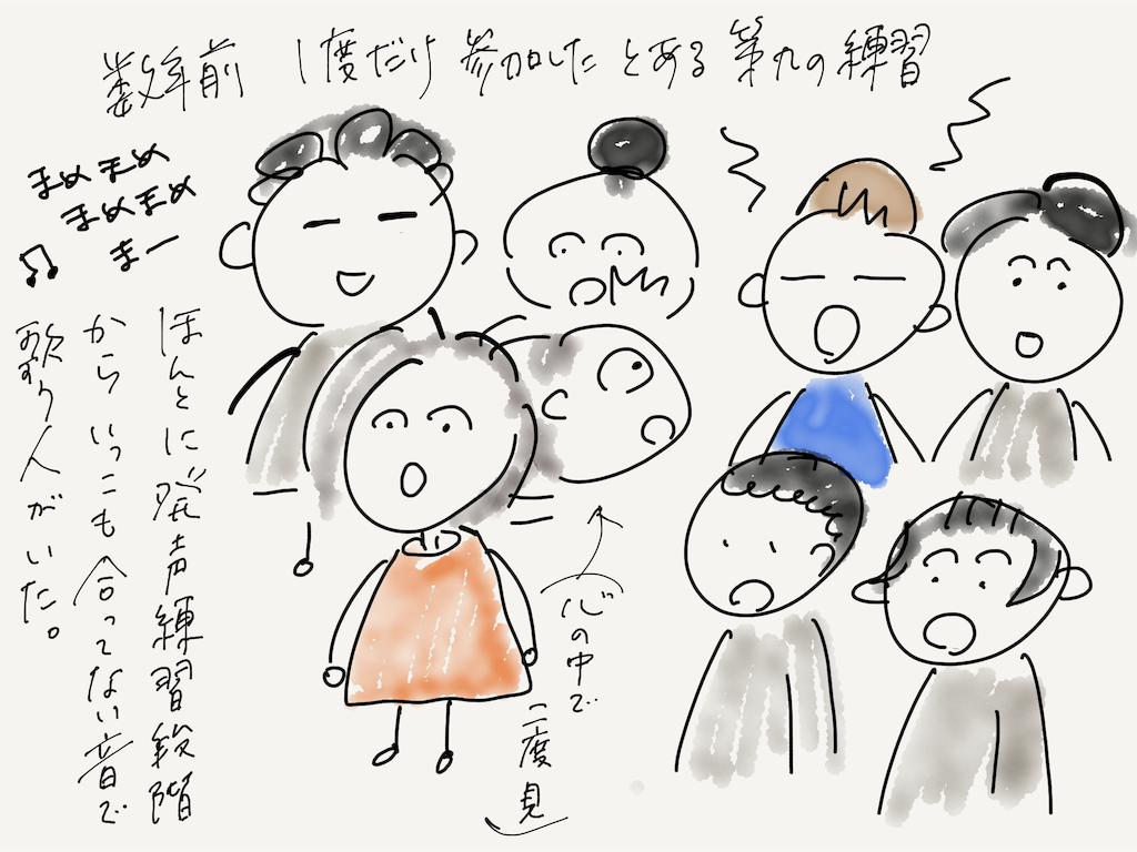 f:id:kozureryugaku:20191015134502p:image