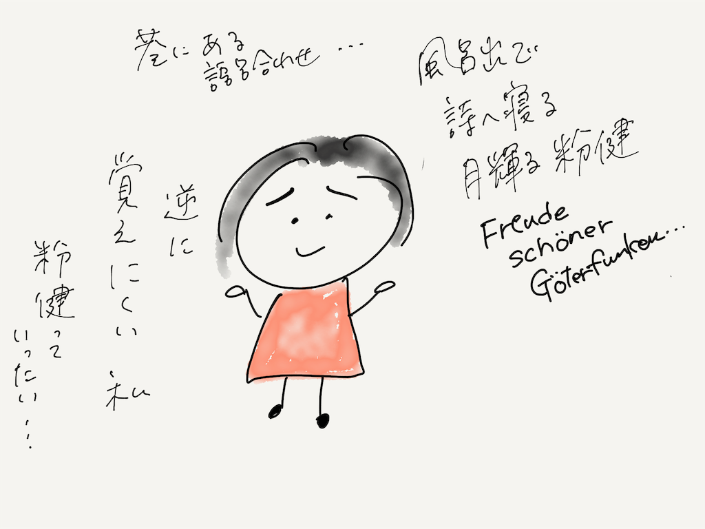 f:id:kozureryugaku:20191015134511p:image