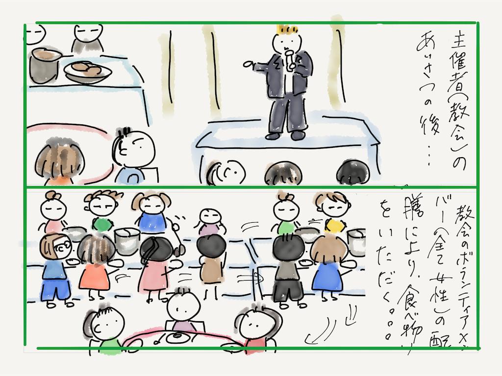 f:id:kozureryugaku:20191025124745p:image