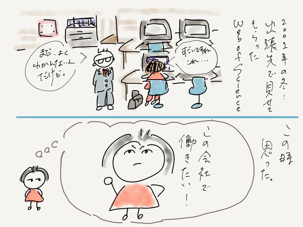 f:id:kozureryugaku:20191203120024p:image