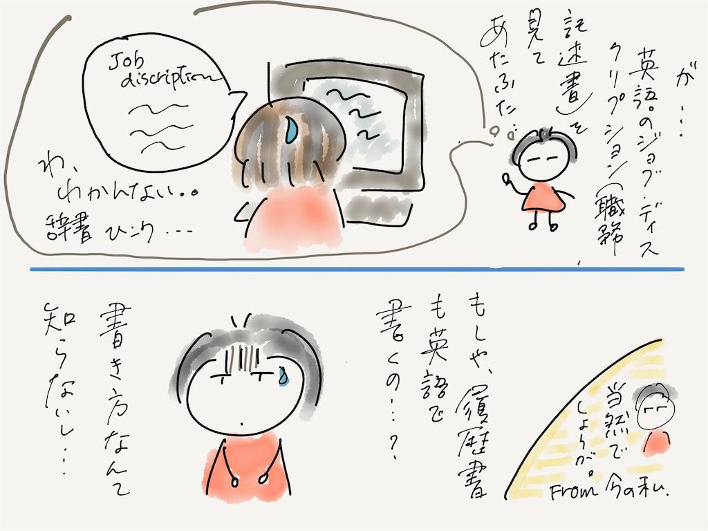 f:id:kozureryugaku:20191204071801p:image