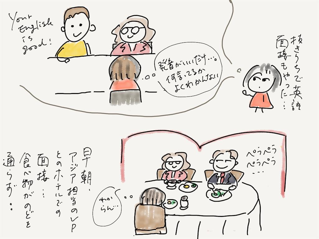 f:id:kozureryugaku:20191204071837p:image