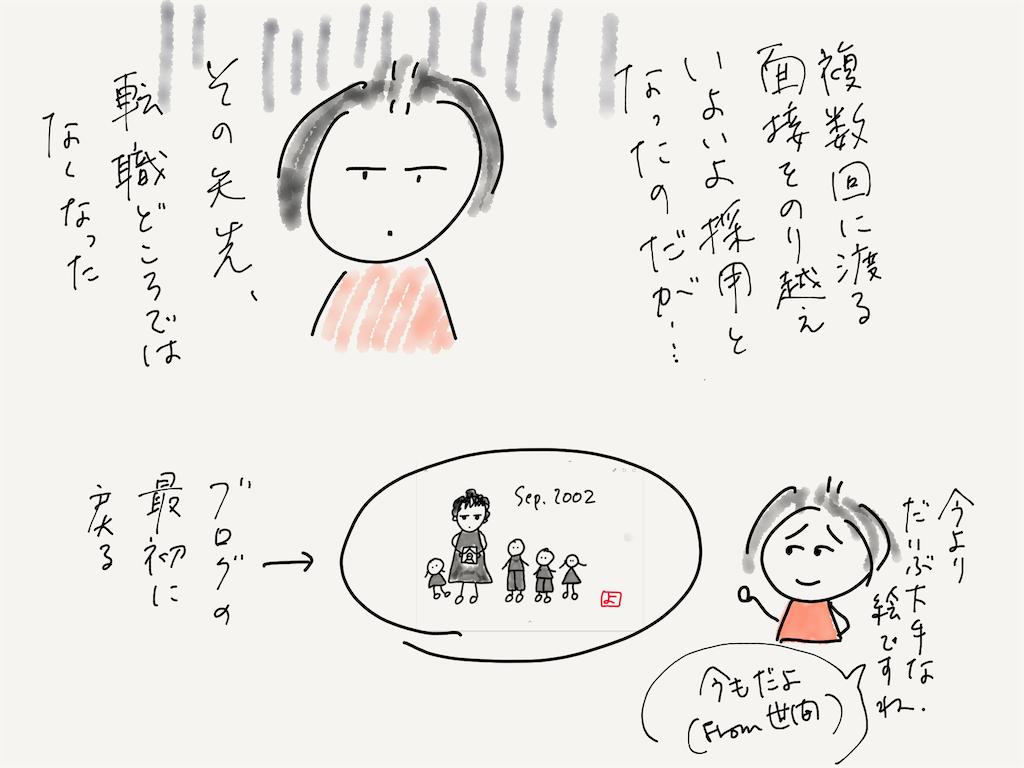 f:id:kozureryugaku:20191204071848p:image