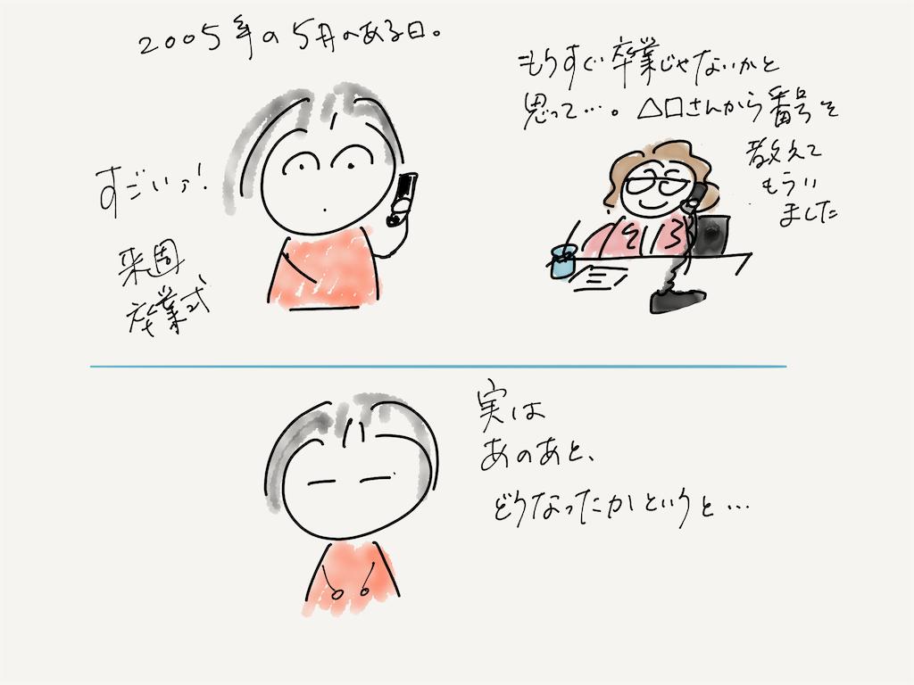 f:id:kozureryugaku:20191205234614p:image