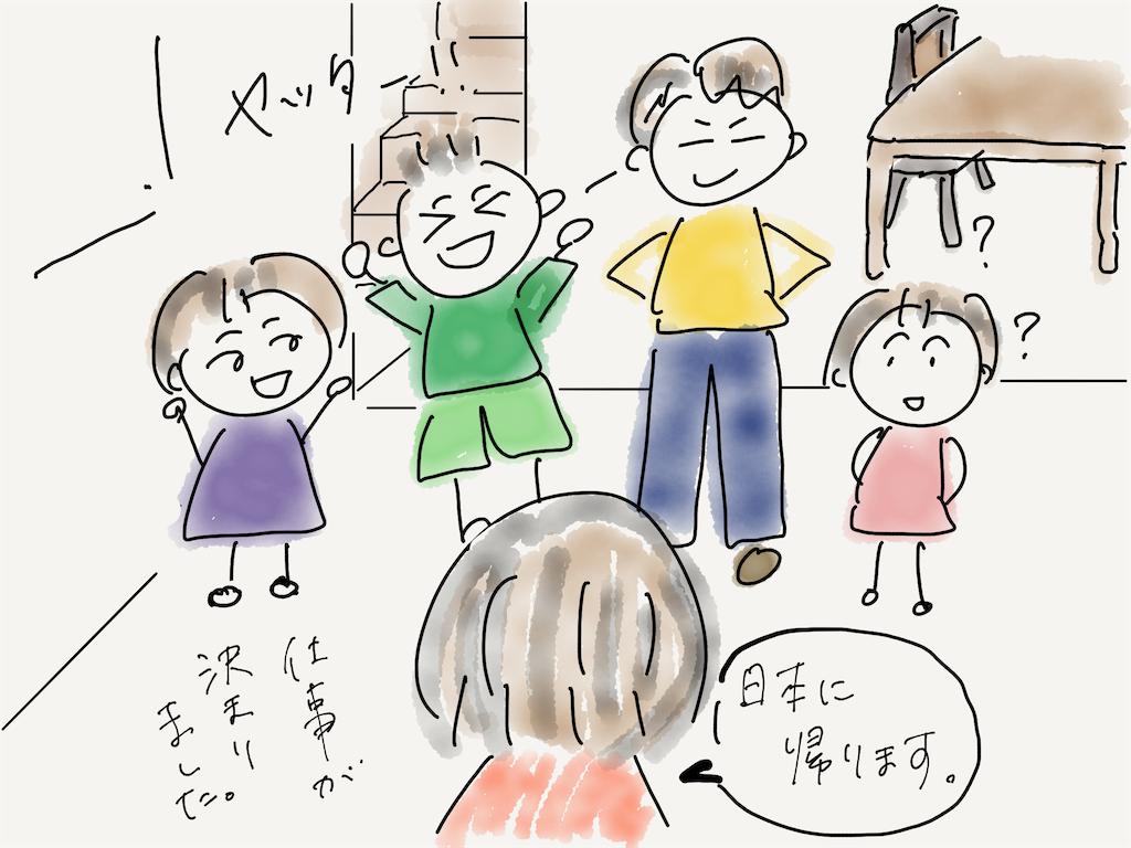 f:id:kozureryugaku:20200229160453p:image