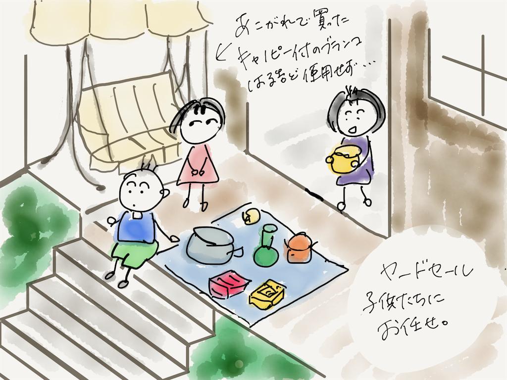 f:id:kozureryugaku:20200229160504p:image