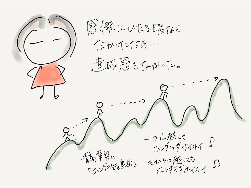 f:id:kozureryugaku:20200301190253p:plain