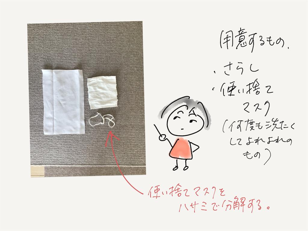 f:id:kozureryugaku:20200402160707p:image