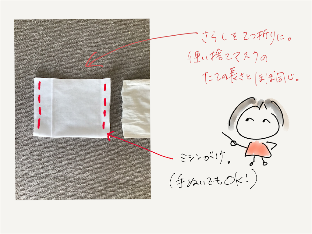 f:id:kozureryugaku:20200402160729p:image