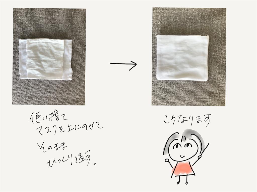 f:id:kozureryugaku:20200402160755p:image
