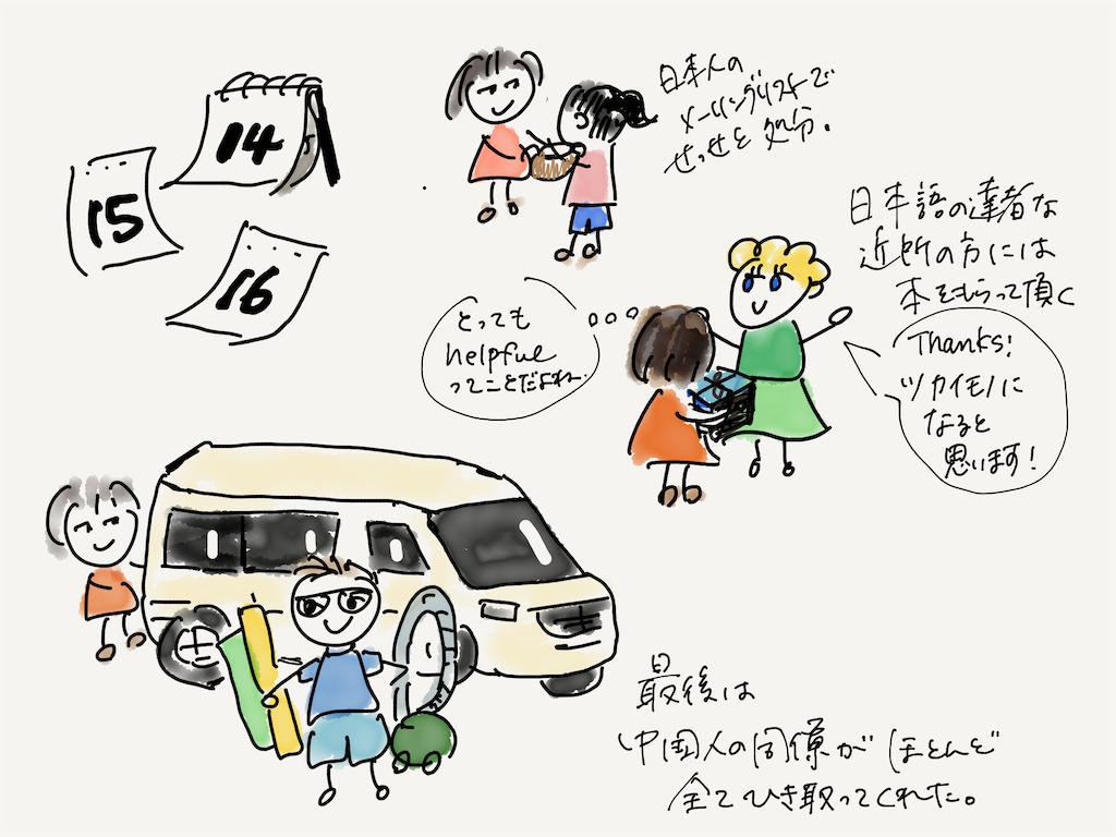 f:id:kozureryugaku:20200925180118p:image