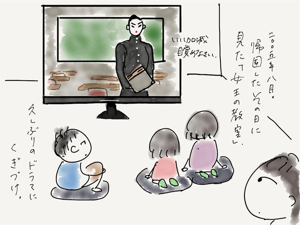 f:id:kozureryugaku:20200925182953p:image