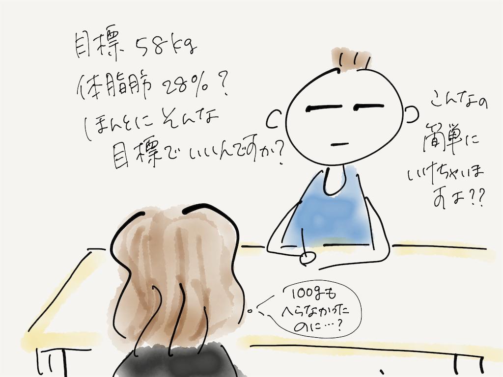 f:id:kozureryugaku:20201111224344p:image