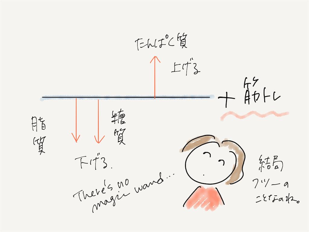 f:id:kozureryugaku:20201112010445p:image