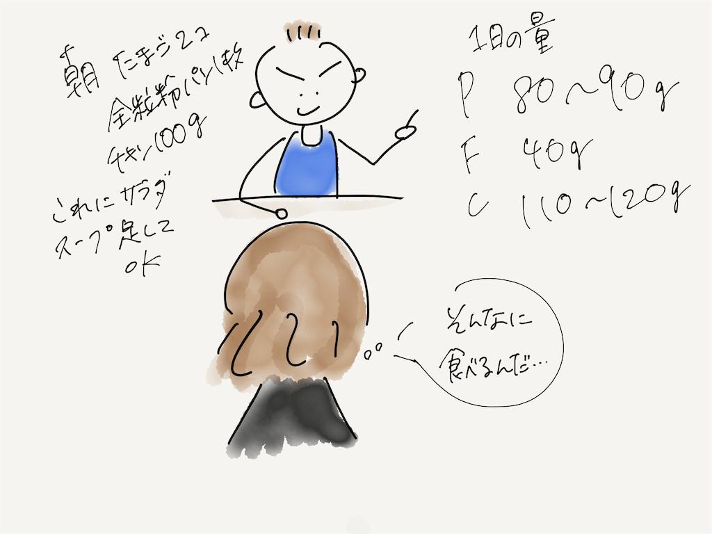 f:id:kozureryugaku:20201113002757p:image