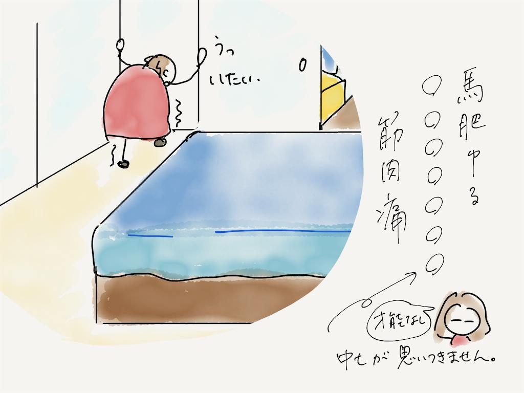 f:id:kozureryugaku:20201116222049p:image