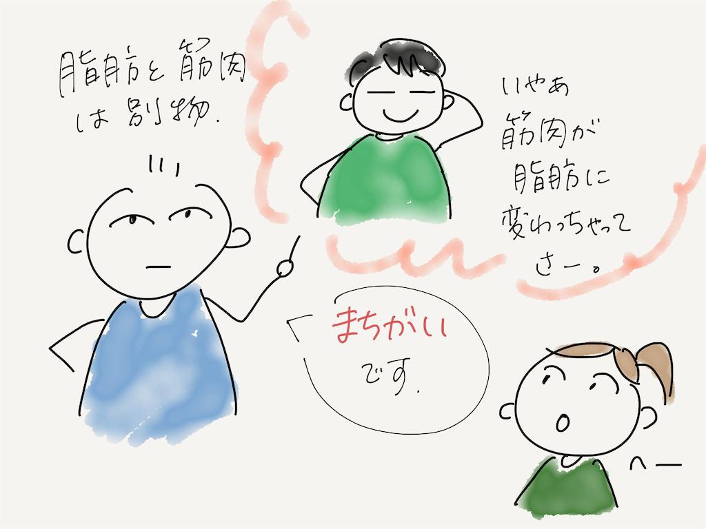 f:id:kozureryugaku:20201201023341p:image