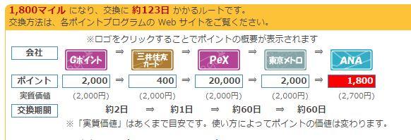 f:id:kozuretabibito:20170420053647j:plain