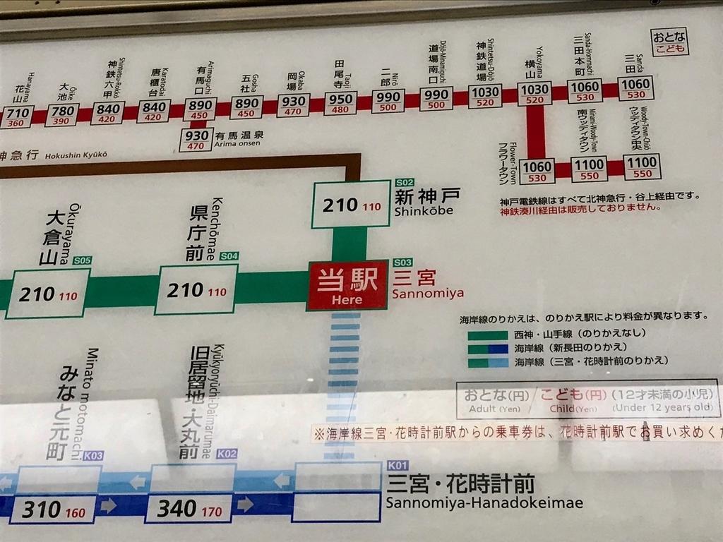 三宮駅からの料金表
