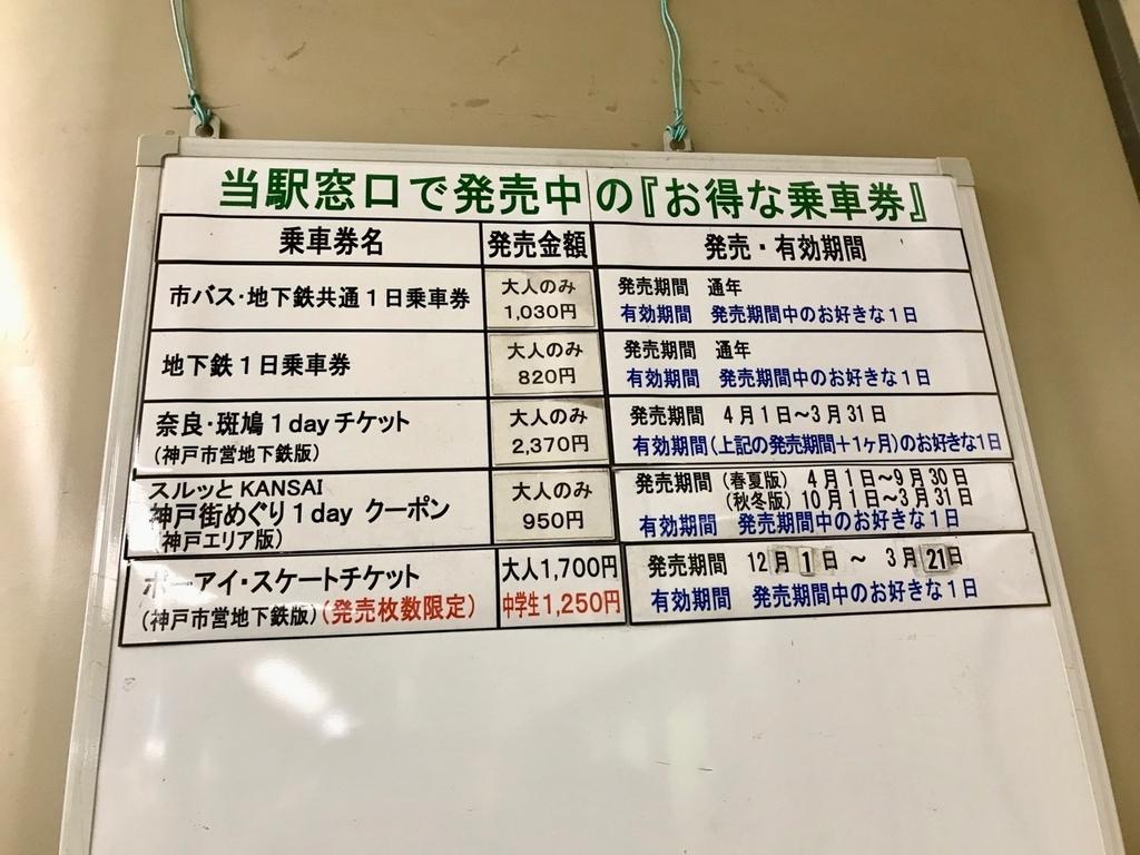 「お得な乗車券」価格表。地下鉄1日乗車券は820円